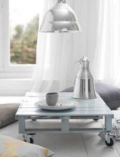 [pallet+coffee+table.jpg]